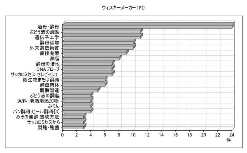 f:id:oukajinsugawa:20140326221120j:plain