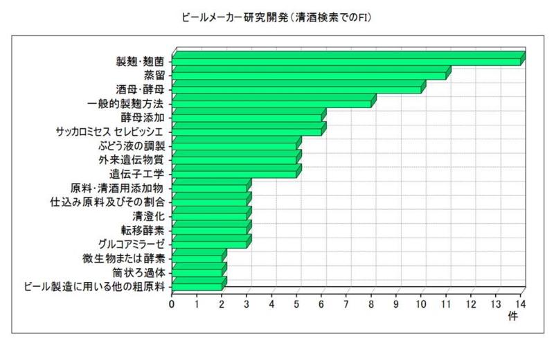 f:id:oukajinsugawa:20140326221202j:plain