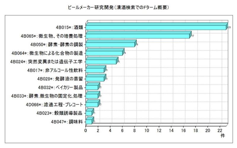 f:id:oukajinsugawa:20140326221219j:plain