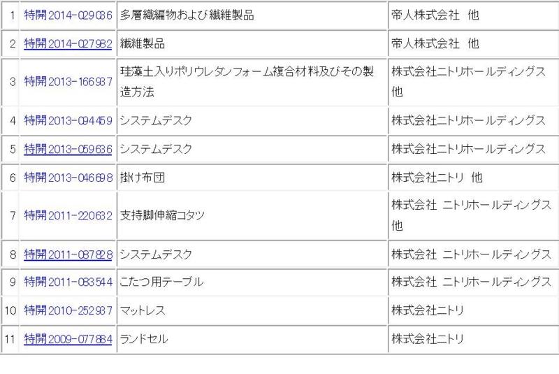 f:id:oukajinsugawa:20140401212951j:plain