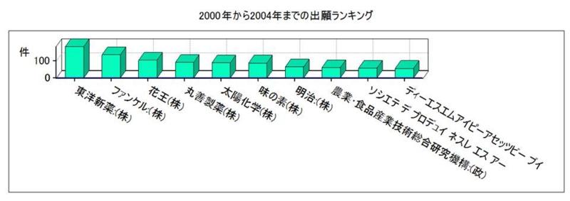 f:id:oukajinsugawa:20140406152856j:plain