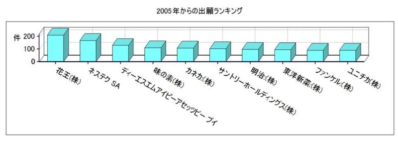 f:id:oukajinsugawa:20140406152914j:plain