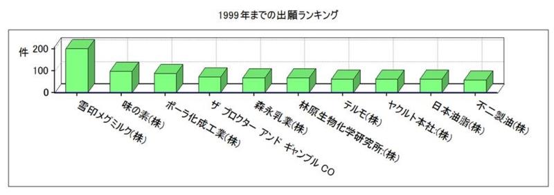 f:id:oukajinsugawa:20140406152930j:plain