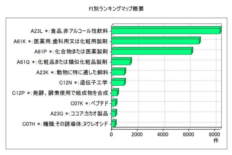 f:id:oukajinsugawa:20140408212014j:plain