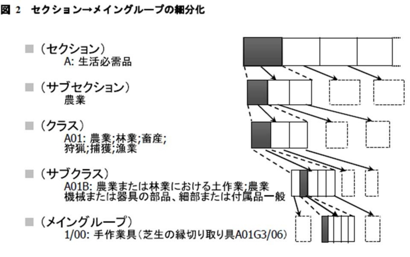f:id:oukajinsugawa:20140408212553j:plain