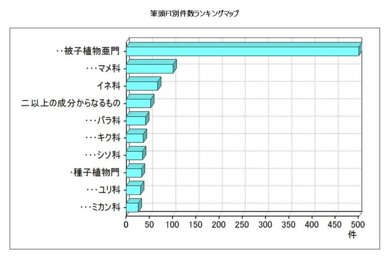f:id:oukajinsugawa:20140408213350j:plain