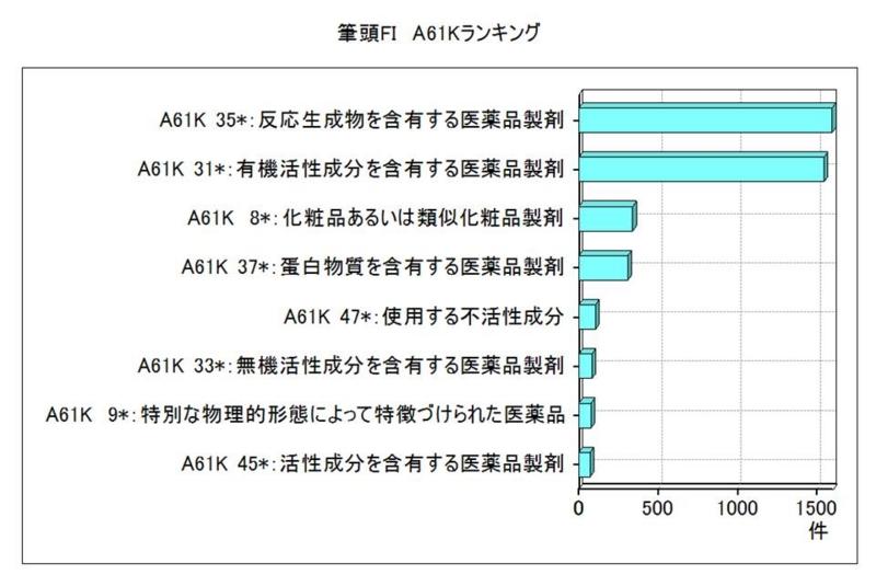 f:id:oukajinsugawa:20140408213408j:plain