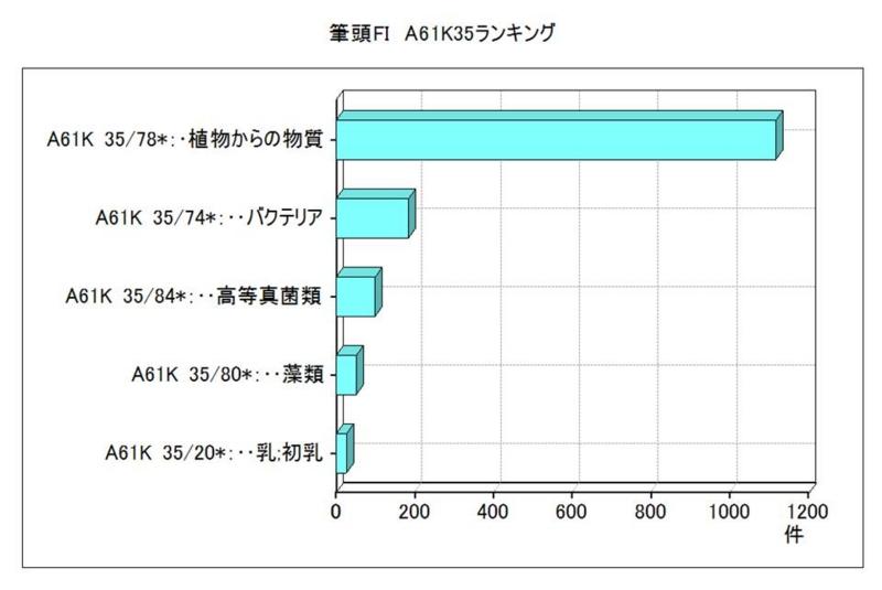 f:id:oukajinsugawa:20140408213753j:plain