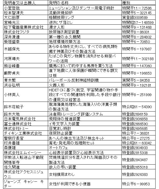 f:id:oukajinsugawa:20140419091020j:plain