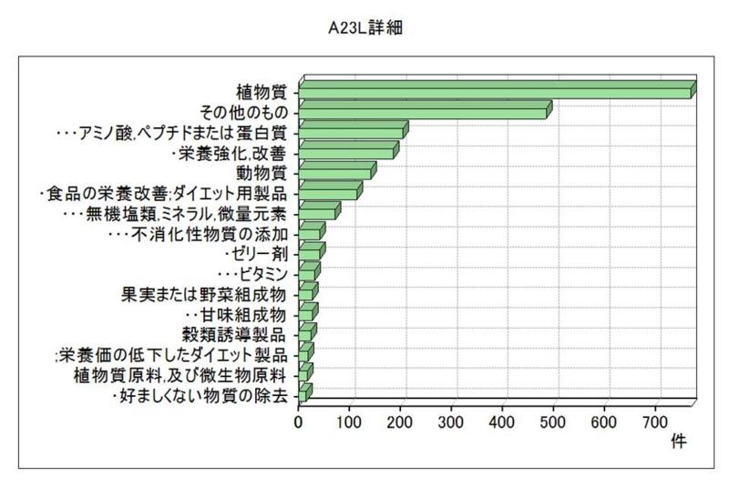 f:id:oukajinsugawa:20140510085138j:plain