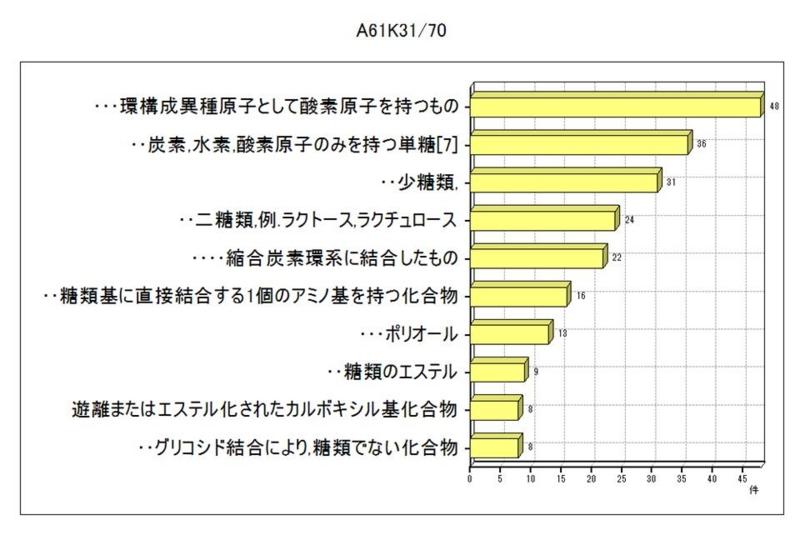 f:id:oukajinsugawa:20140510085211j:plain