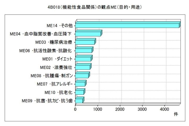 f:id:oukajinsugawa:20140510090800j:plain
