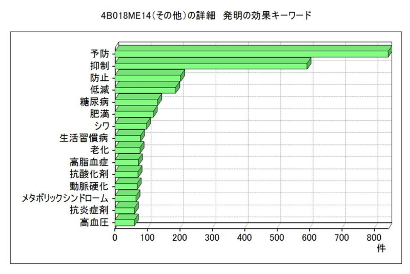 f:id:oukajinsugawa:20140510095208j:plain