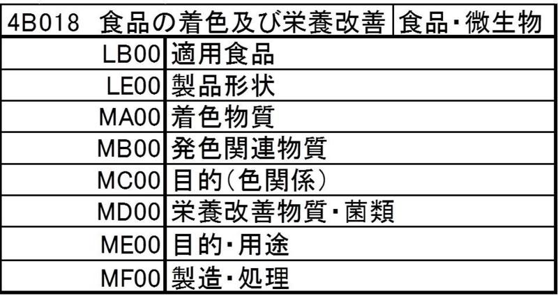 f:id:oukajinsugawa:20140510100632j:plain