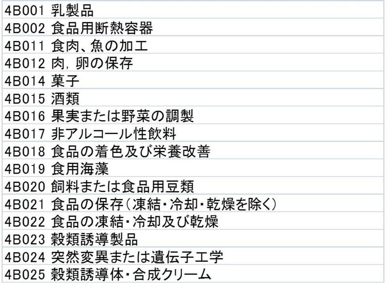 f:id:oukajinsugawa:20140510101753j:plain