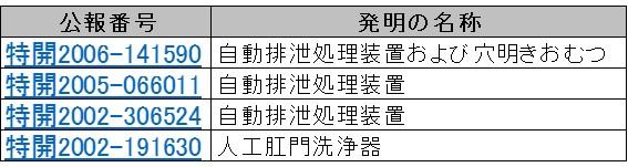 f:id:oukajinsugawa:20140525144342j:plain