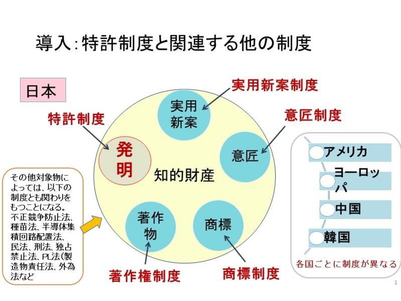 f:id:oukajinsugawa:20140602185350j:plain
