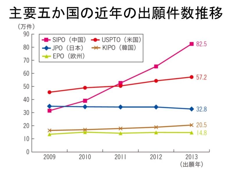 f:id:oukajinsugawa:20140602190337j:plain