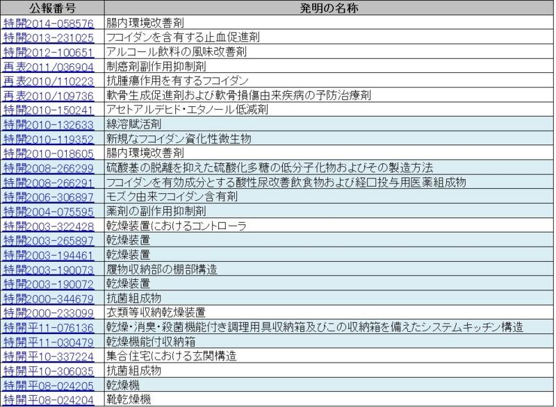 f:id:oukajinsugawa:20140604201137j:plain