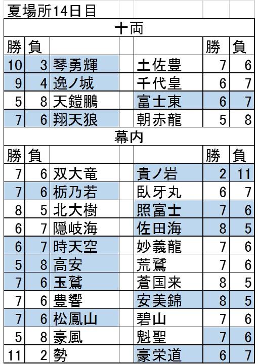 f:id:oukajinsugawa:20140608162200j:plain