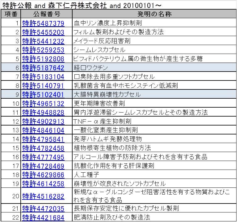 f:id:oukajinsugawa:20140613075539j:plain