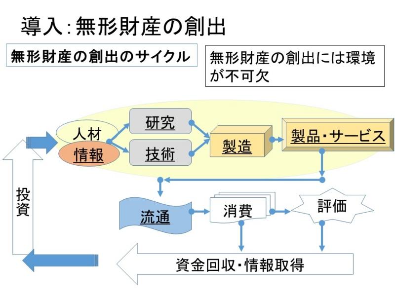 f:id:oukajinsugawa:20140614190619j:plain