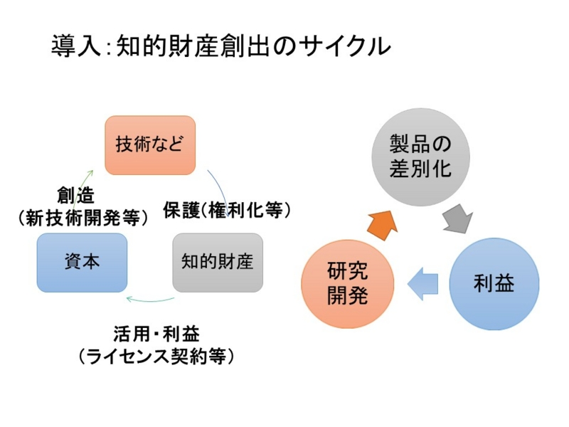 f:id:oukajinsugawa:20140614190739j:plain