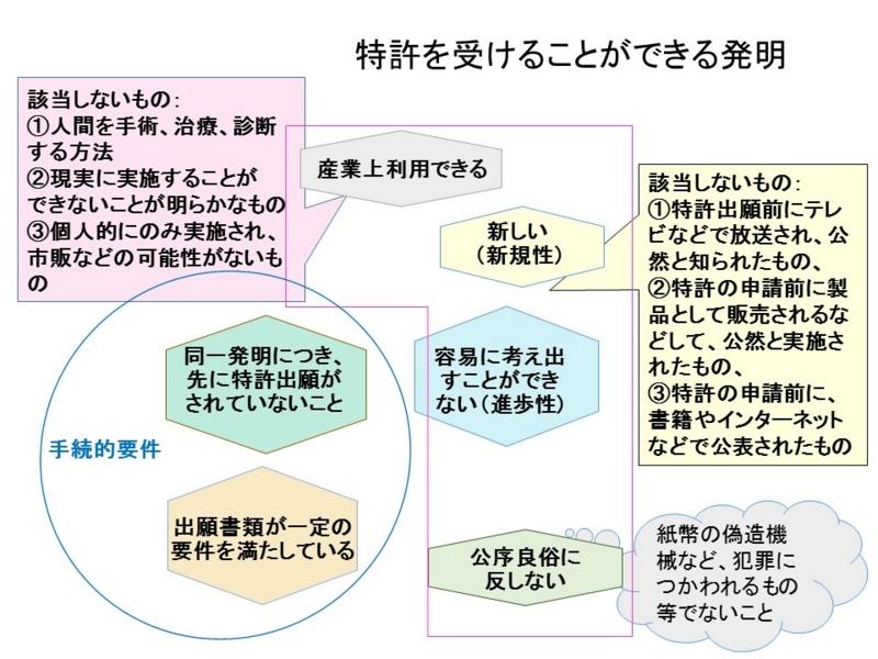 f:id:oukajinsugawa:20140620191619j:plain
