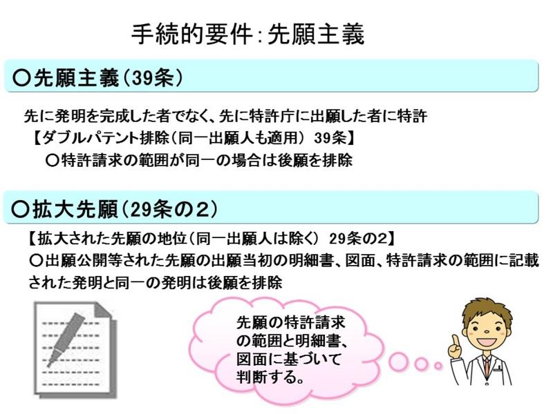 f:id:oukajinsugawa:20140624180604j:plain