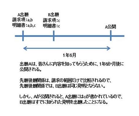 f:id:oukajinsugawa:20140624182028j:plain