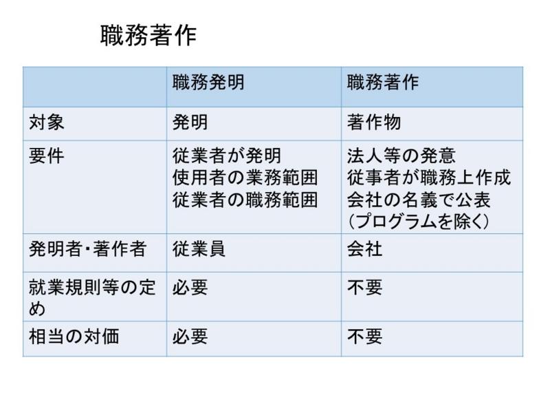 f:id:oukajinsugawa:20140705193303j:plain