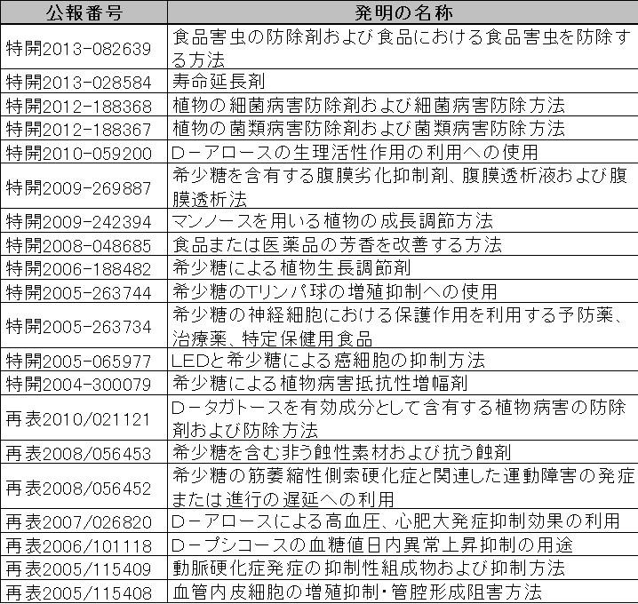 f:id:oukajinsugawa:20140711063739j:plain