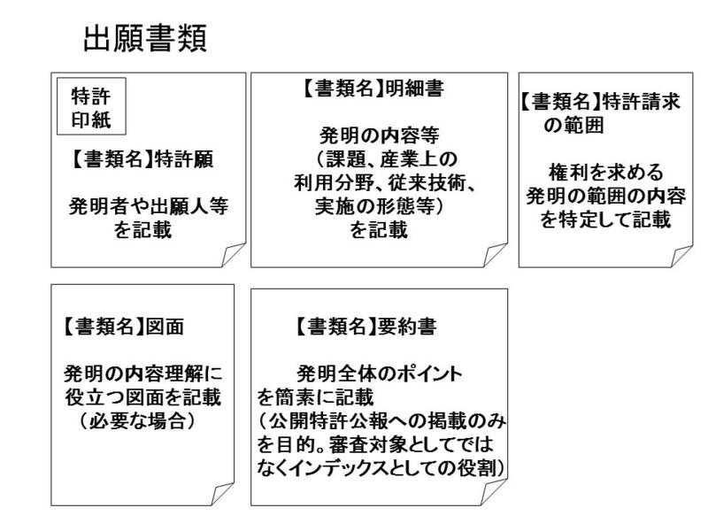 f:id:oukajinsugawa:20140712080522j:plain