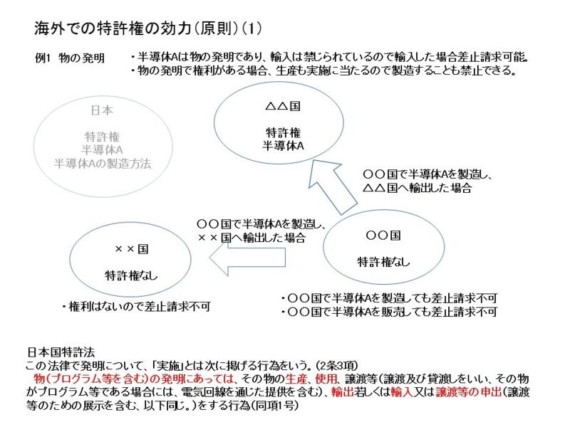 f:id:oukajinsugawa:20140712083444j:plain