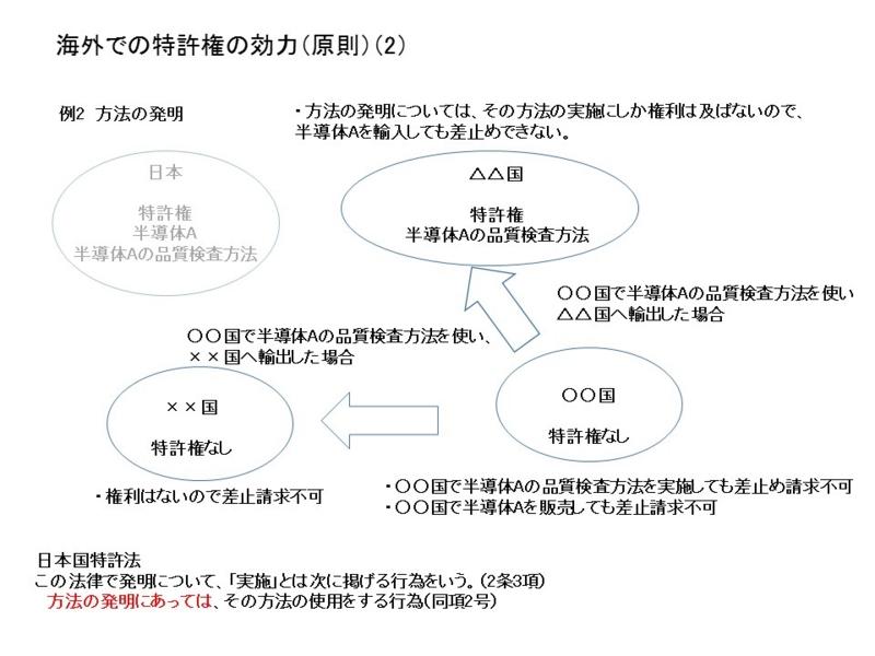 f:id:oukajinsugawa:20140712083910j:plain