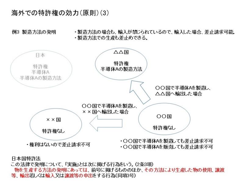 f:id:oukajinsugawa:20140712083935j:plain