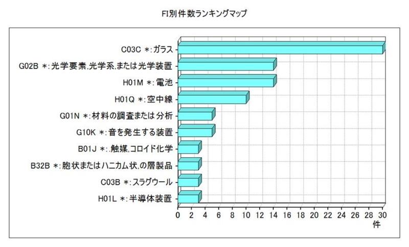 f:id:oukajinsugawa:20140717061101j:plain