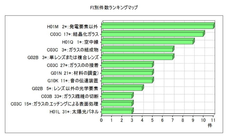 f:id:oukajinsugawa:20140717061318j:plain