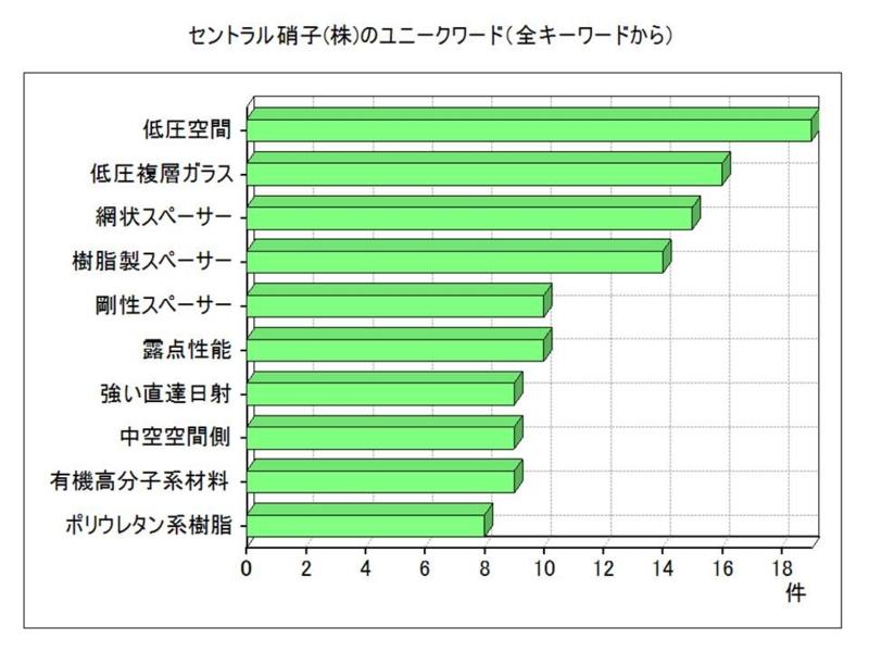 f:id:oukajinsugawa:20140717062419j:plain