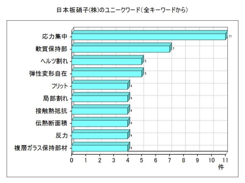 f:id:oukajinsugawa:20140717062442j:plain