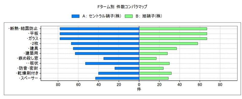 f:id:oukajinsugawa:20140717062553j:plain