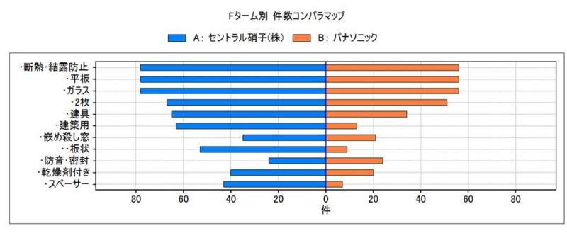 f:id:oukajinsugawa:20140717062612j:plain