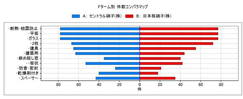 f:id:oukajinsugawa:20140717062628j:plain