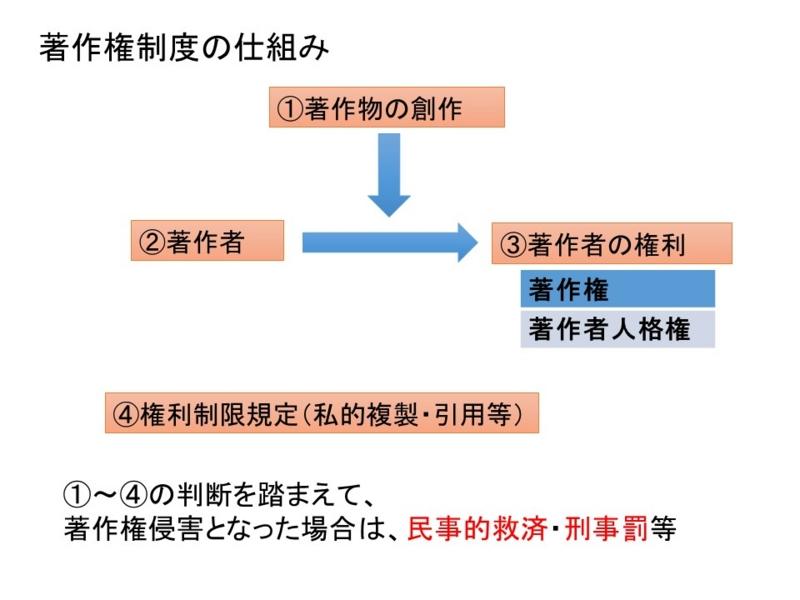 f:id:oukajinsugawa:20140830135457j:plain