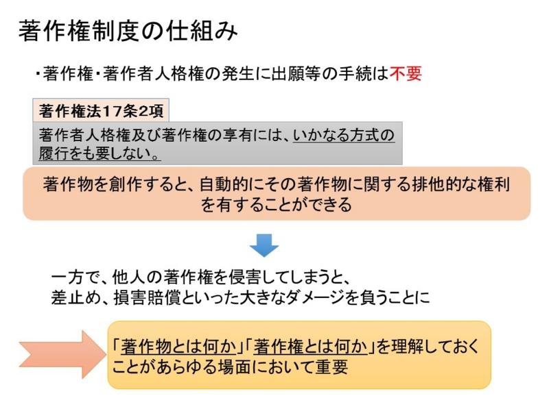 f:id:oukajinsugawa:20140830135619j:plain