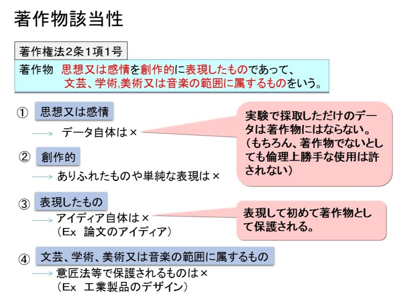 f:id:oukajinsugawa:20140830135726j:plain