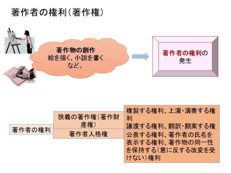 f:id:oukajinsugawa:20140830140601j:plain