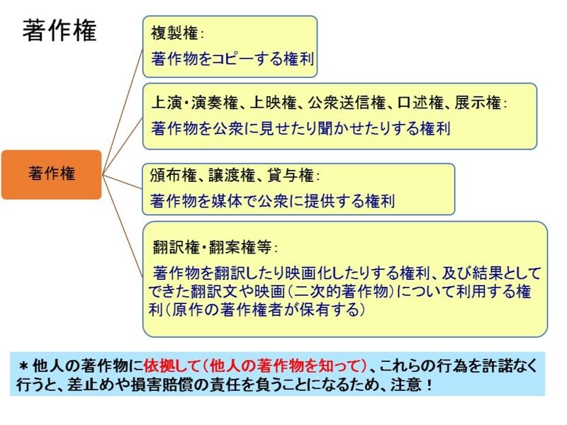 f:id:oukajinsugawa:20140830140653j:plain