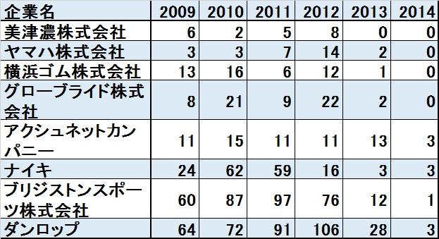 f:id:oukajinsugawa:20141001190629j:plain