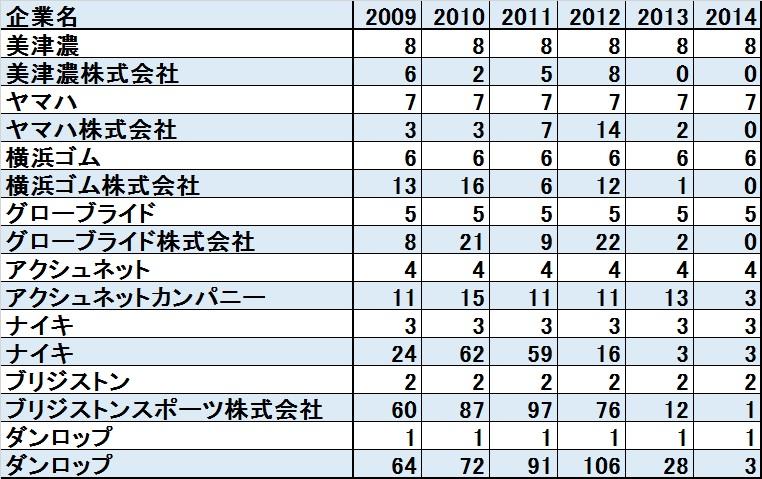 f:id:oukajinsugawa:20141004104527j:plain